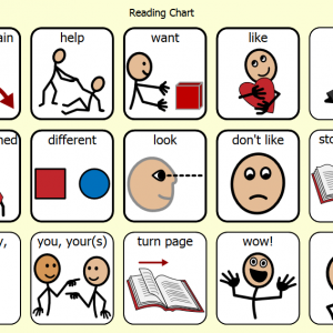 Symbol charts for reading, looking at photos & telling stories
